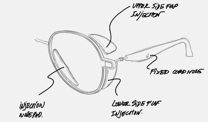 Descripción de las gafas de sol Silk Road